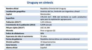 uruguay sintesis 460 300x163 Uruguay, un país estratégico para invertir